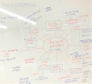 lluvia de ideas para identificar necesidades